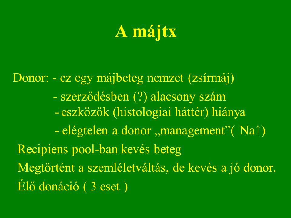 A májtx Donor: - ez egy májbeteg nemzet (zsírmáj)