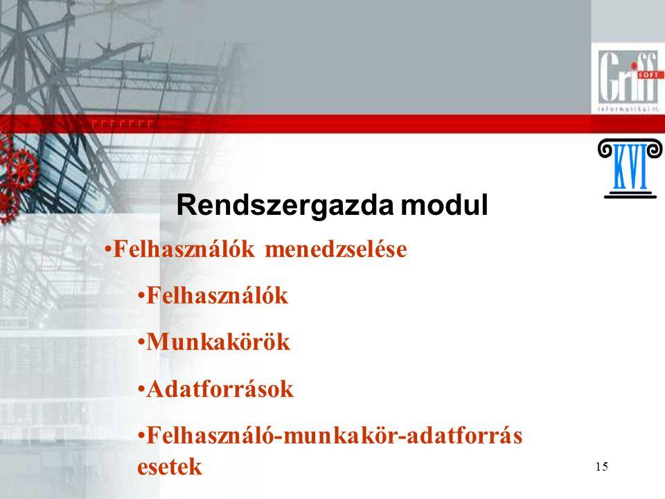 Rendszergazda modul Felhasználók menedzselése Felhasználók Munkakörök
