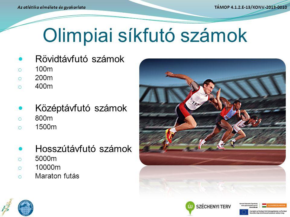 Olimpiai síkfutó számok