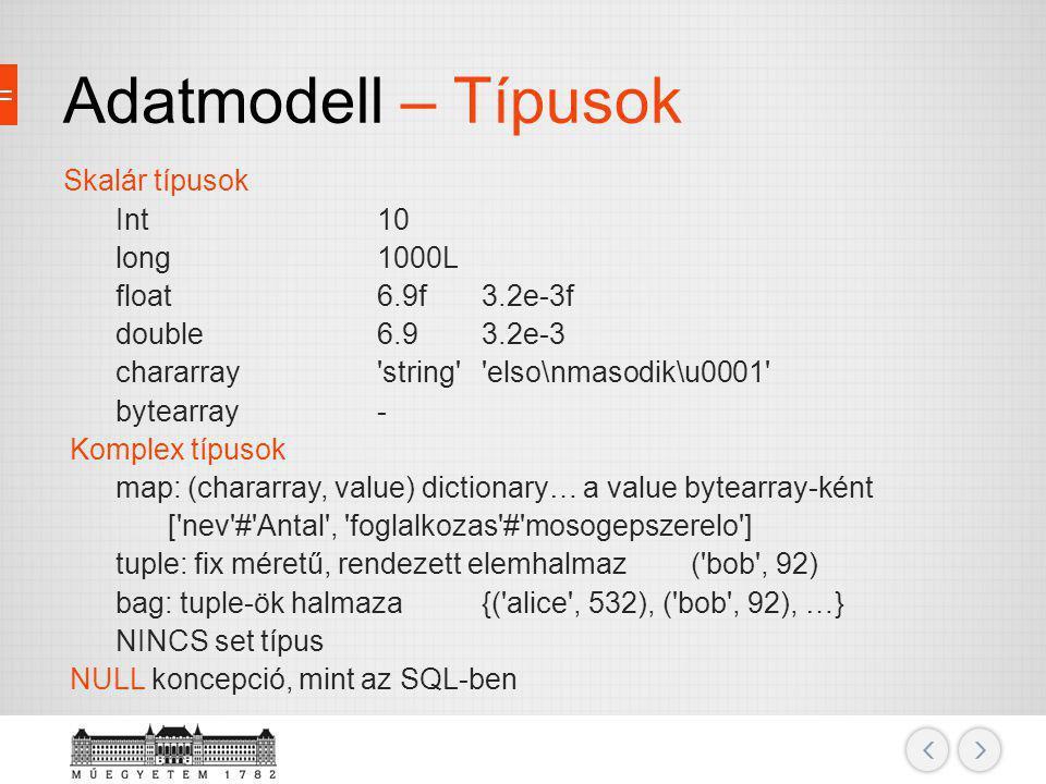 Adatmodell – Típusok