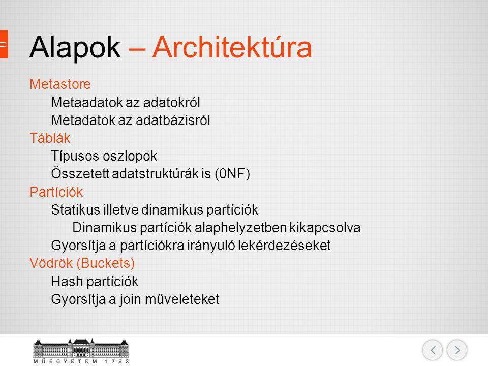 Alapok – Architektúra