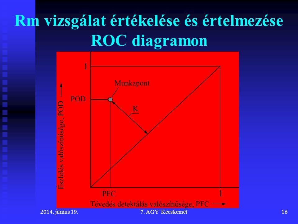 Rm vizsgálat értékelése és értelmezése ROC diagramon