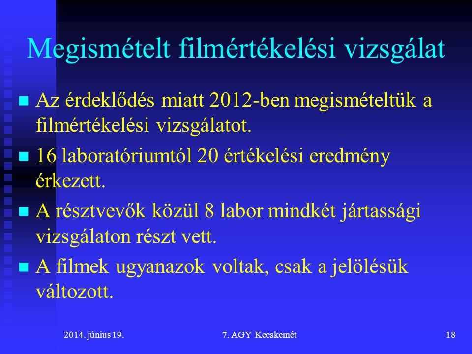 Megismételt filmértékelési vizsgálat