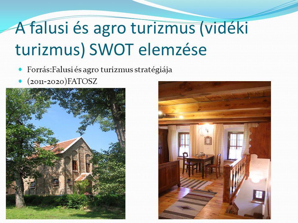 A falusi és agro turizmus (vidéki turizmus) SWOT elemzése