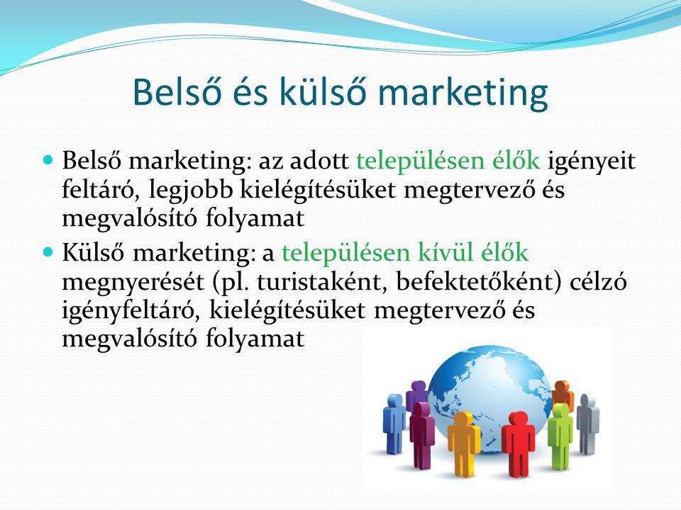 Belső és külső marketing