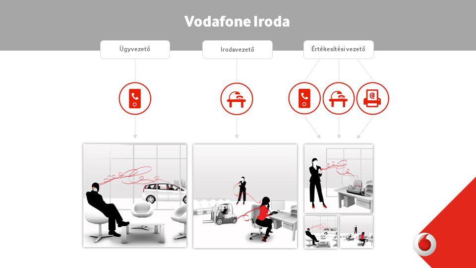 Vodafone Iroda Ügyvezető Irodavezető Értékesítési vezető