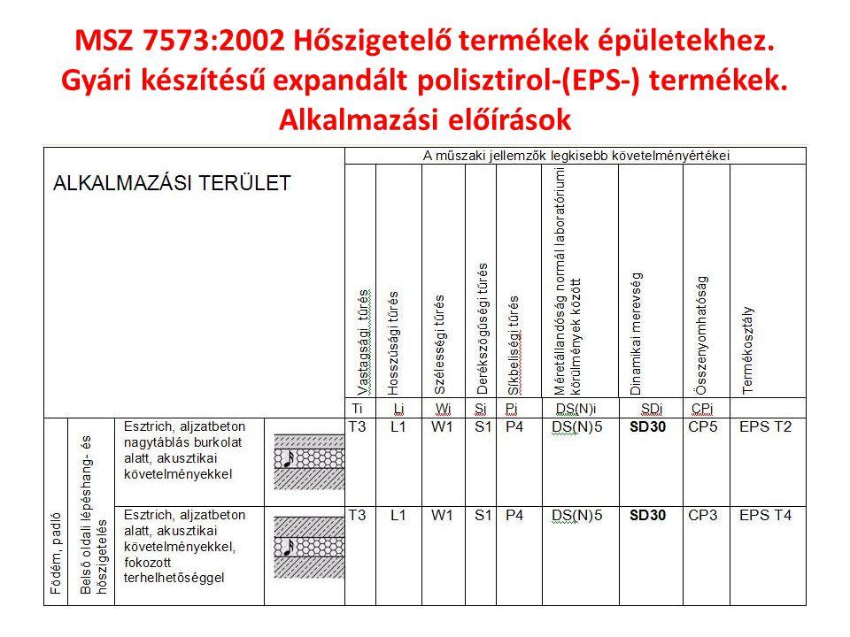 MSZ 7573:2002 Hőszigetelő termékek épületekhez