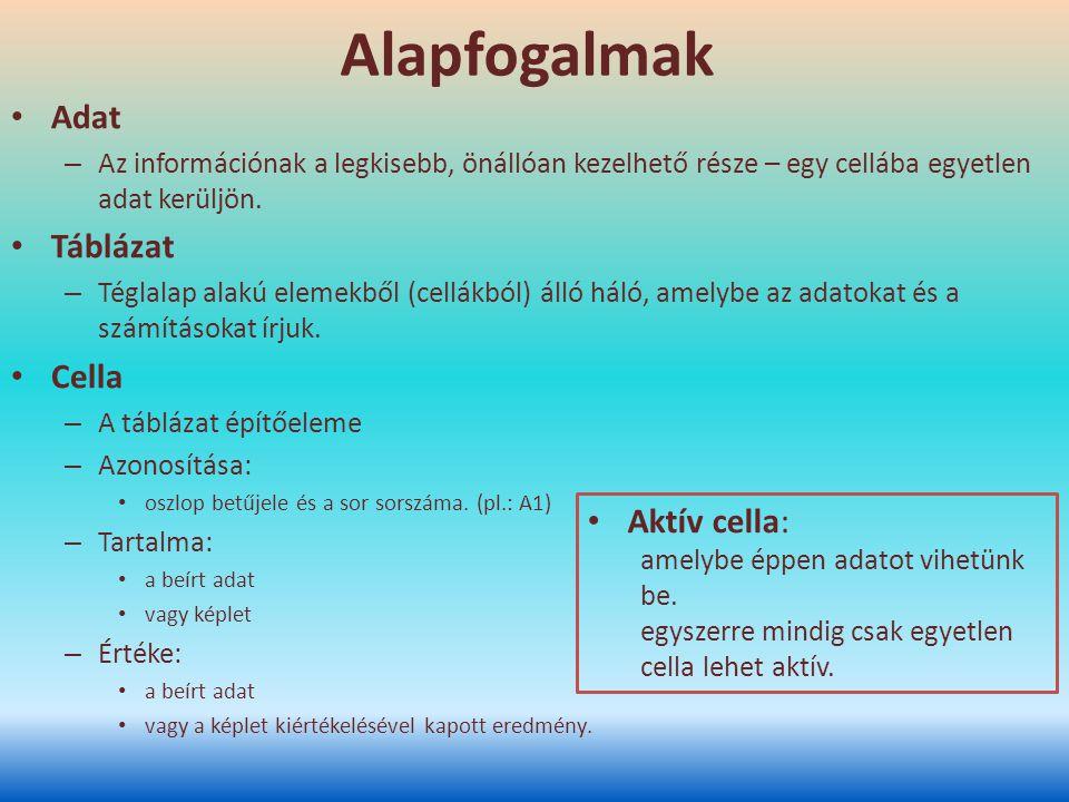 Alapfogalmak Adat Táblázat Cella Aktív cella: