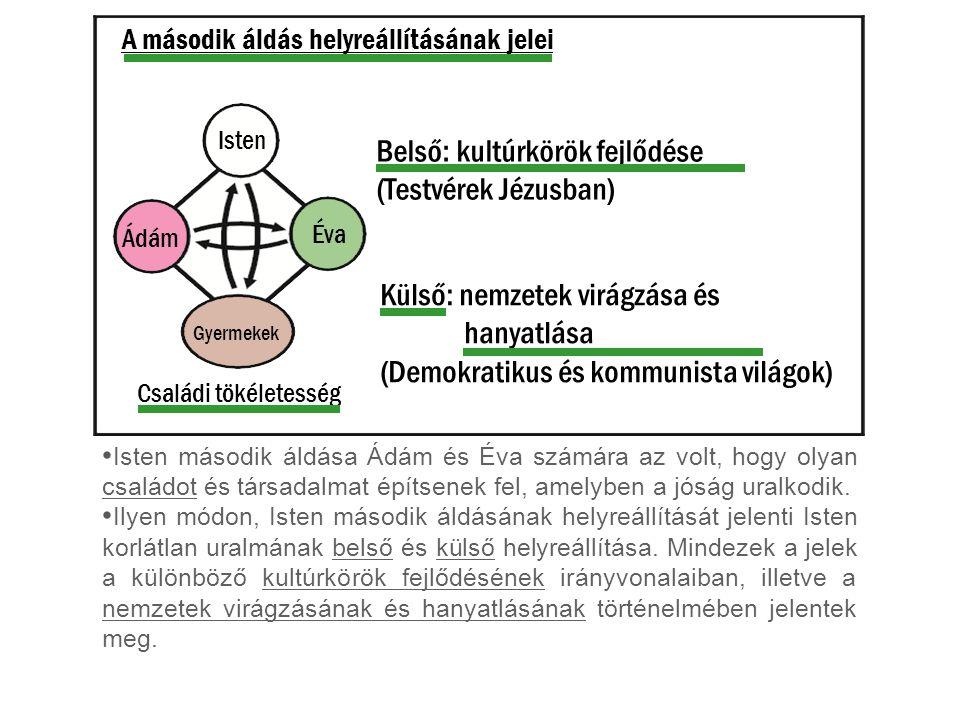 Belső: kultúrkörök fejlődése (Testvérek Jézusban)