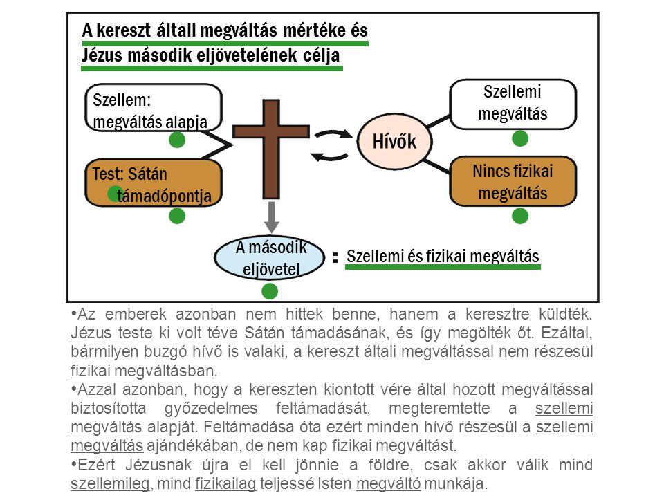 Hívők A kereszt általi megváltás mértéke és