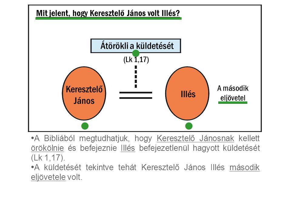 Átörökli a küldetését Keresztelő Illés János