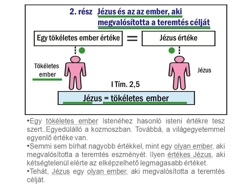 Jézus = tökéletes ember