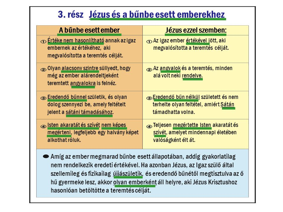 3. rész Jézus és a bűnbe esett emberekhez