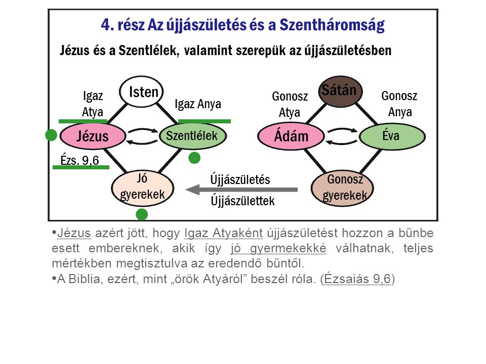 4. rész Az újjászületés és a Szentháromság
