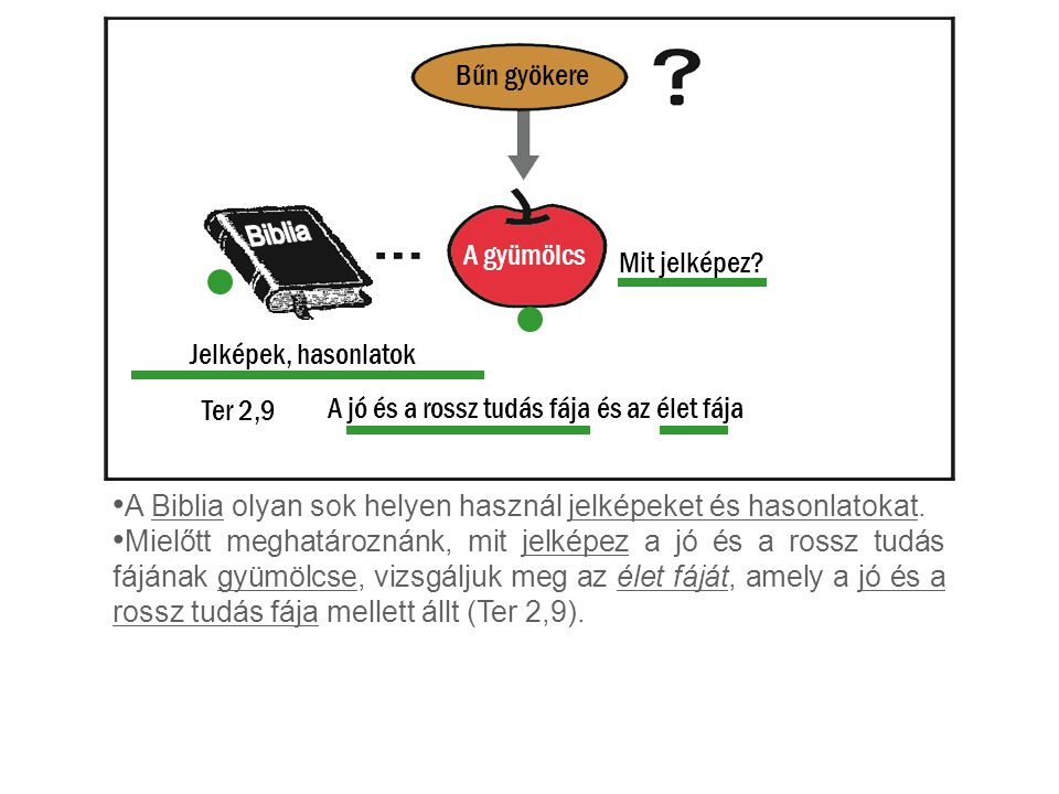 Bűn gyökere Biblia. A gyümölcs. Mit jelképez Jelképek, hasonlatok. Ter 2,9. A jó és a rossz tudás fája és az élet fája.