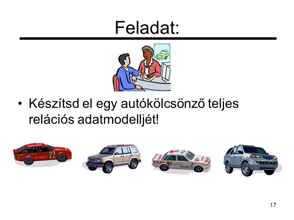Feladat: Készítsd el egy autókölcsönző teljes relációs adatmodelljét!