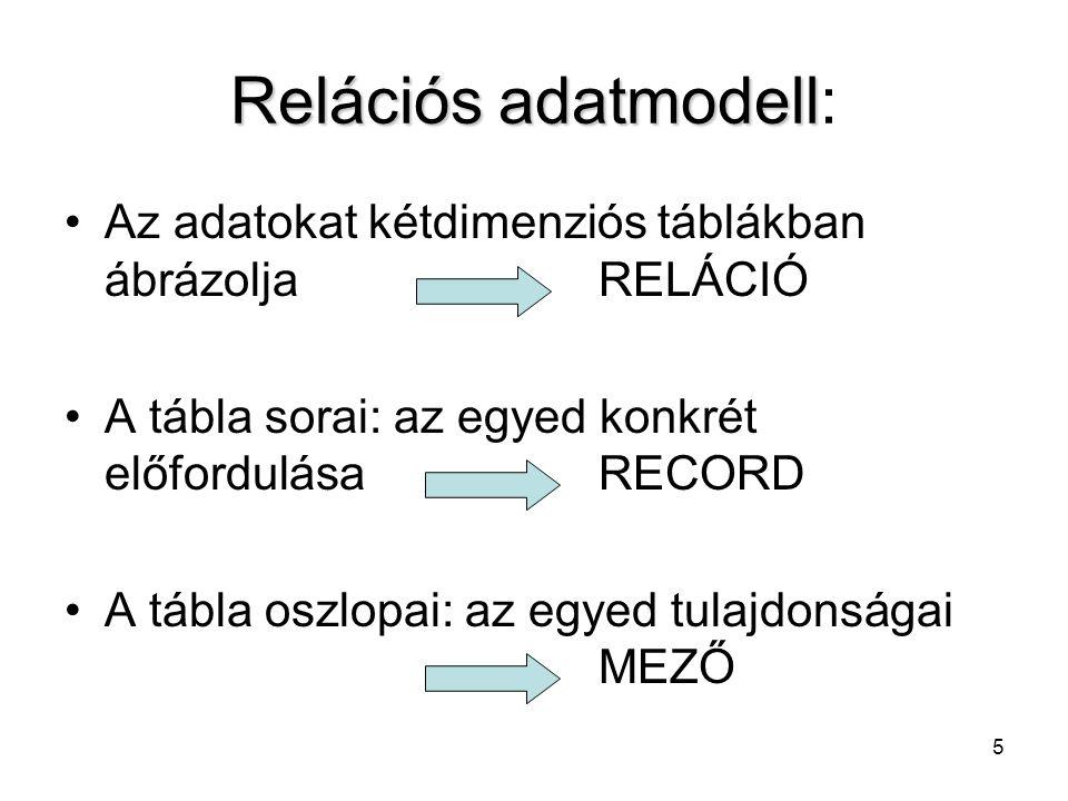 Relációs adatmodell: Az adatokat kétdimenziós táblákban ábrázolja RELÁCIÓ. A tábla sorai: az egyed konkrét előfordulása RECORD.