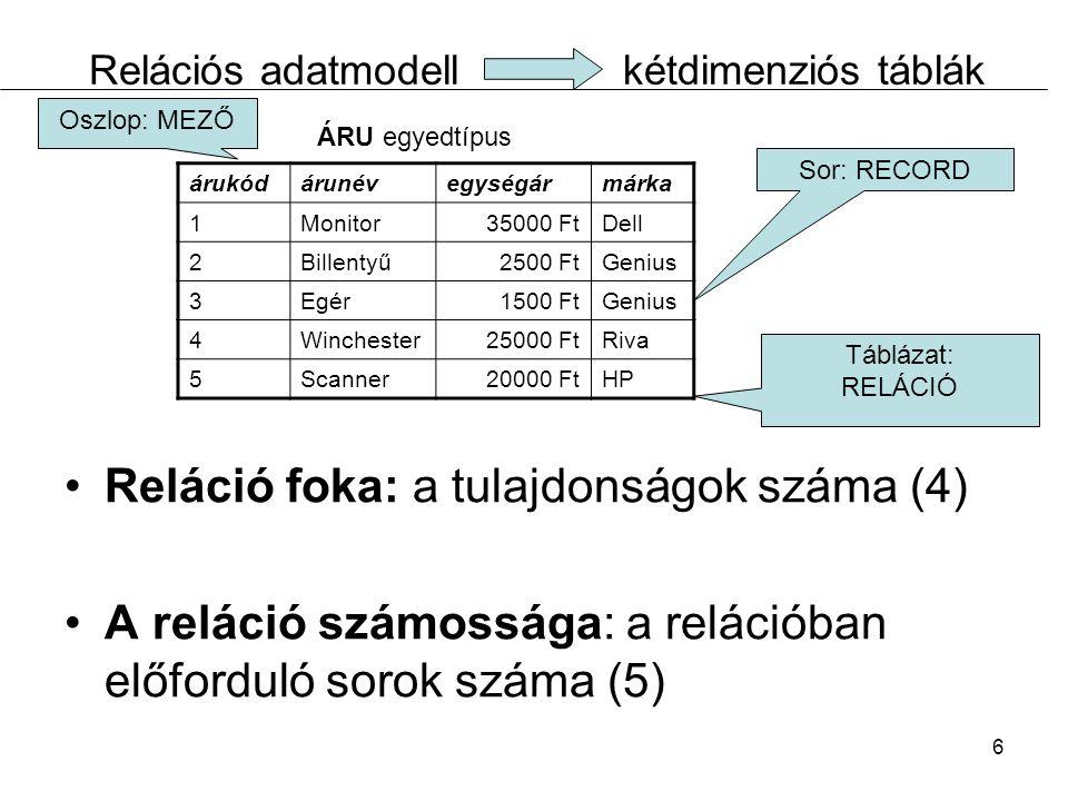 Relációs adatmodell kétdimenziós táblák