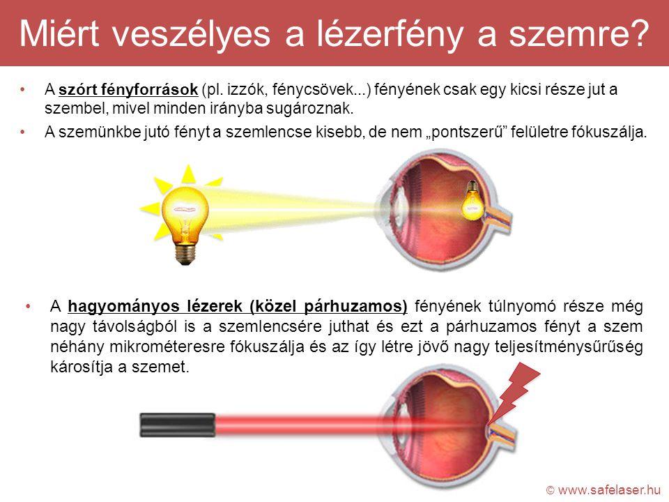 Miért veszélyes a lézerfény a szemre