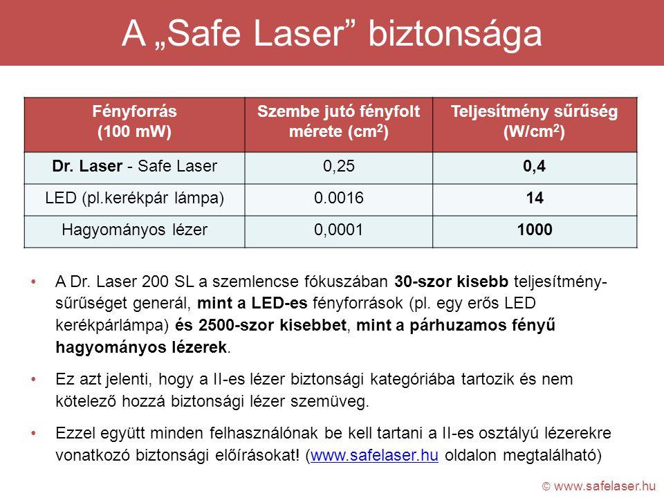 """A """"Safe Laser biztonsága"""