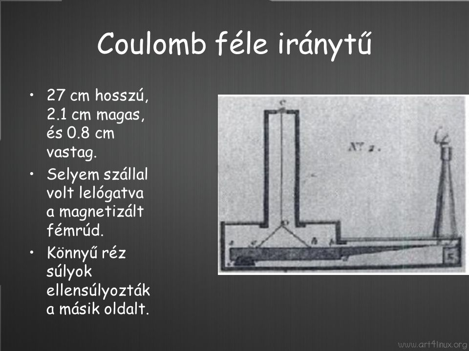 Coulomb féle iránytű 27 cm hosszú, 2.1 cm magas, és 0.8 cm vastag.