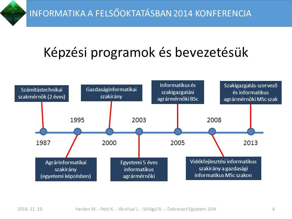 Képzési programok és bevezetésük