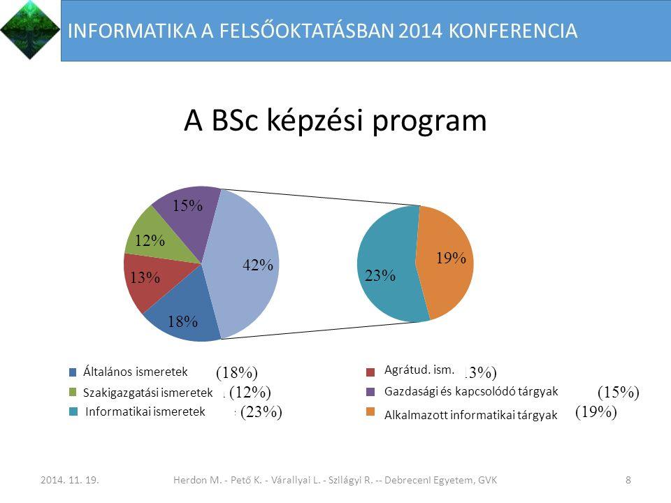 A BSc képzési program Általános ismeretek Agrátud. ism.