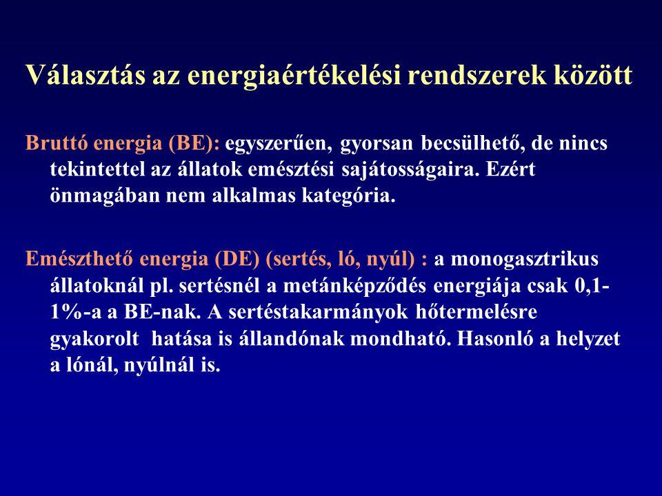 Választás az energiaértékelési rendszerek között