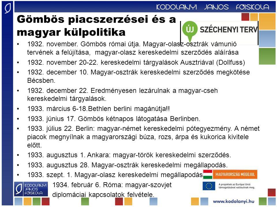 Gömbös piacszerzései és a magyar külpolitika