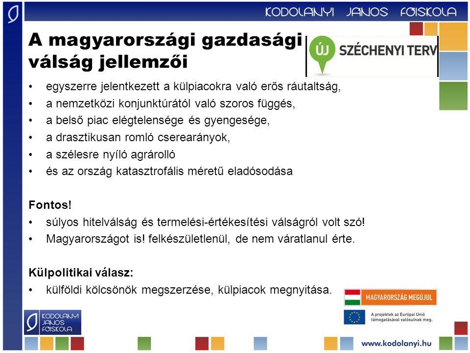 A magyarországi gazdasági válság jellemzői