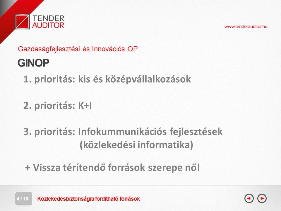 1. prioritás: kis és középvállalkozások 2. prioritás: K+I