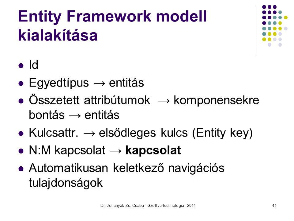 Entity Framework modell kialakítása