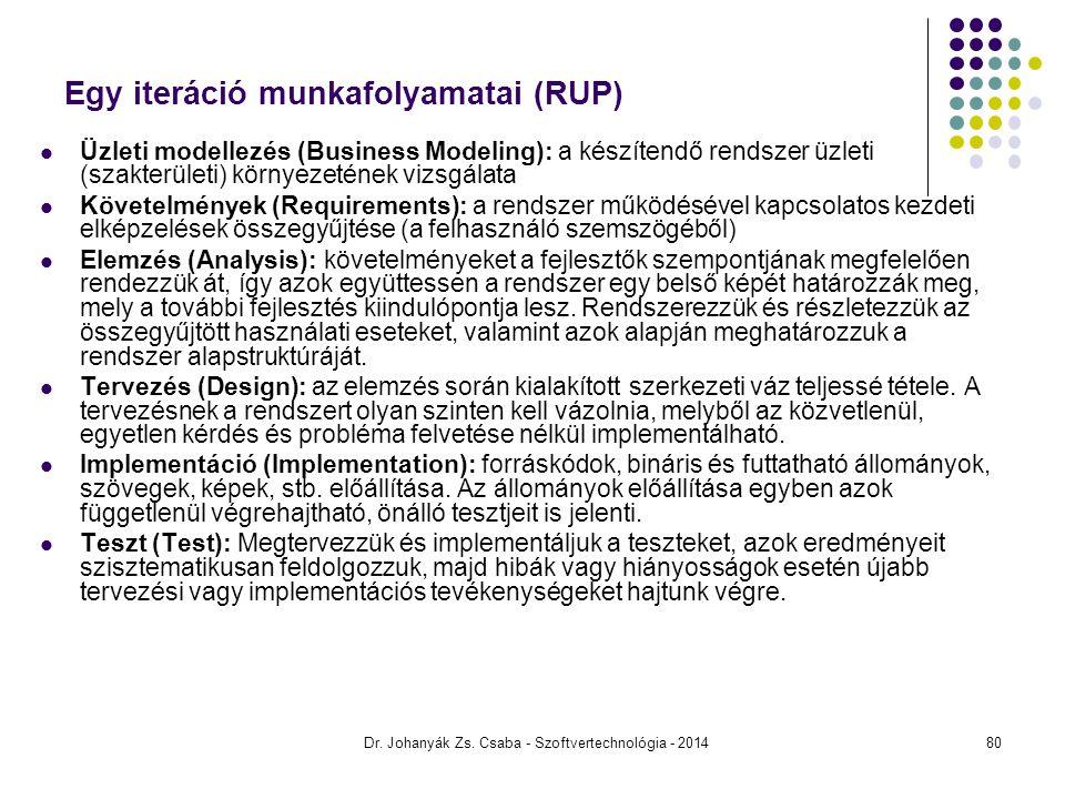 Egy iteráció munkafolyamatai (RUP)