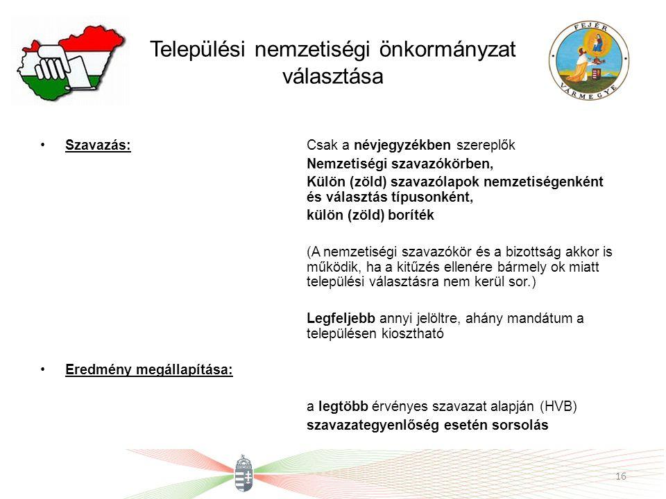 Települési nemzetiségi önkormányzat választása