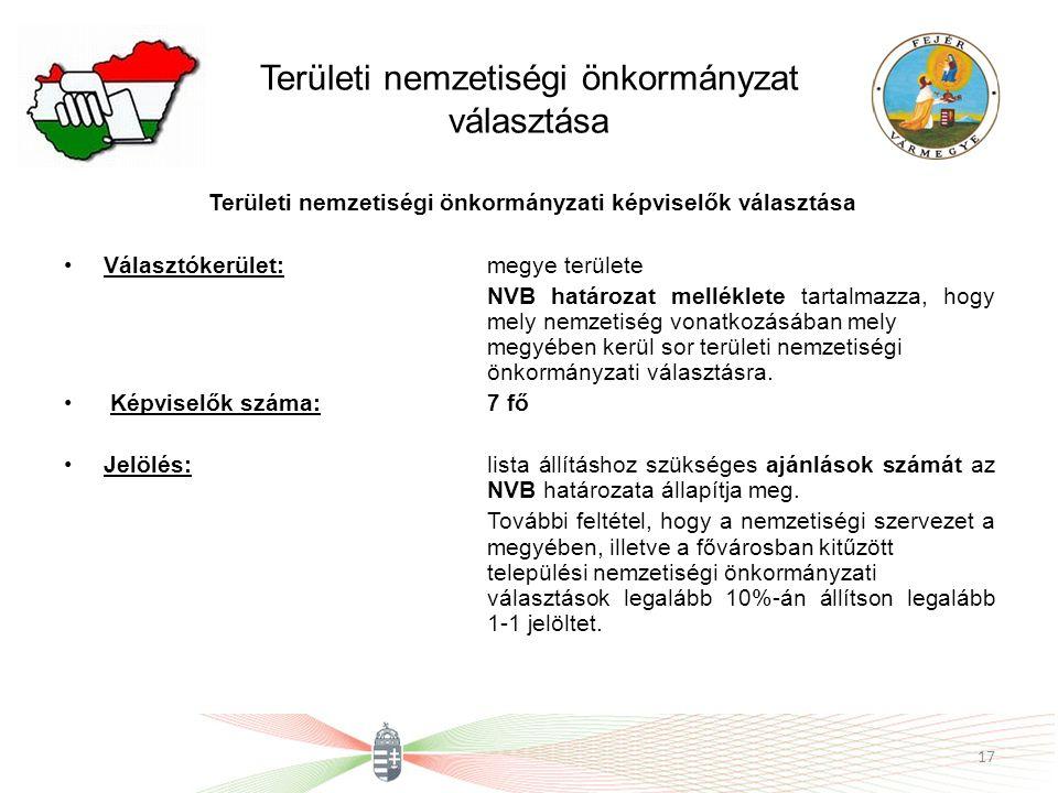 Területi nemzetiségi önkormányzat választása