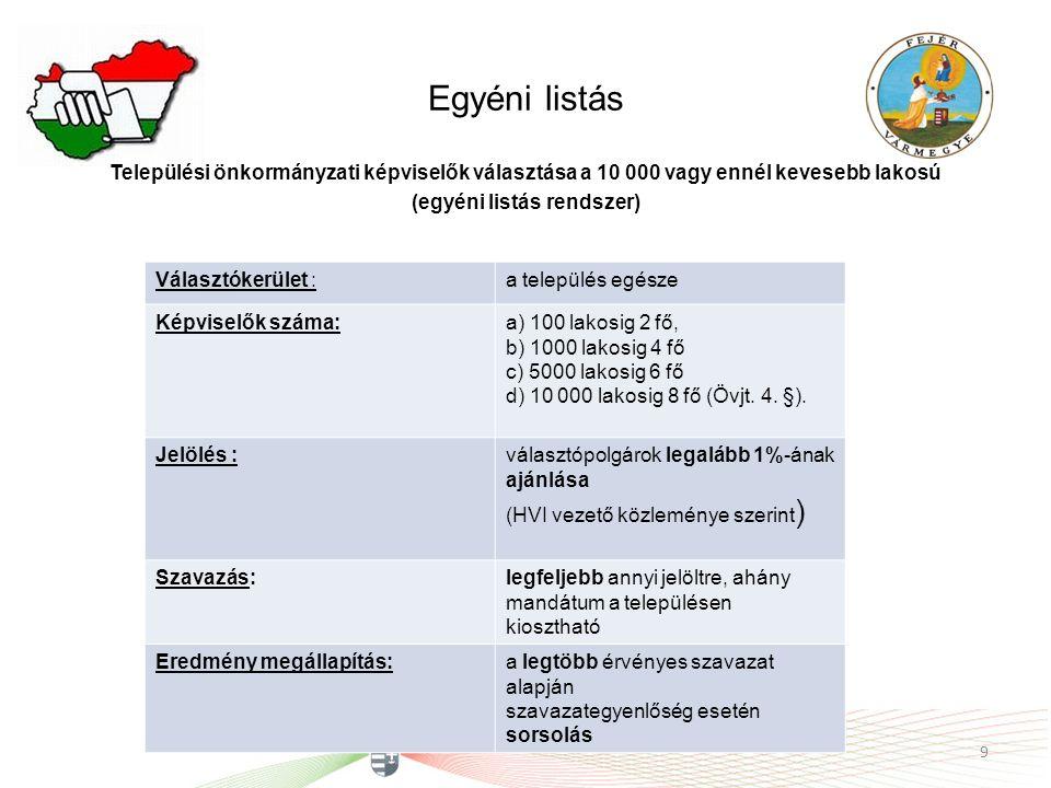Egyéni listás Települési önkormányzati képviselők választása a 10 000 vagy ennél kevesebb lakosú (egyéni listás rendszer)
