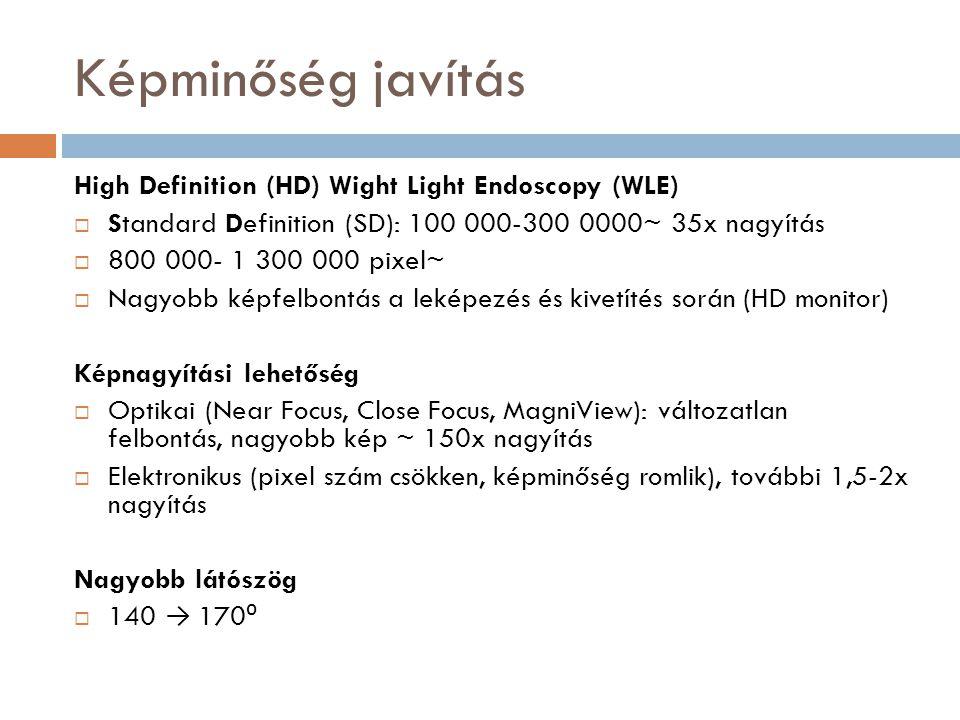 Képminőség javítás High Definition (HD) Wight Light Endoscopy (WLE)