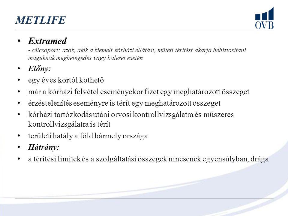 METLIFE Extramed - célcsoport: azok, akik a kiemelt kórházi ellátást, műtéti térítést akarja bebiztosítani maguknak megbetegedés vagy baleset esetén.