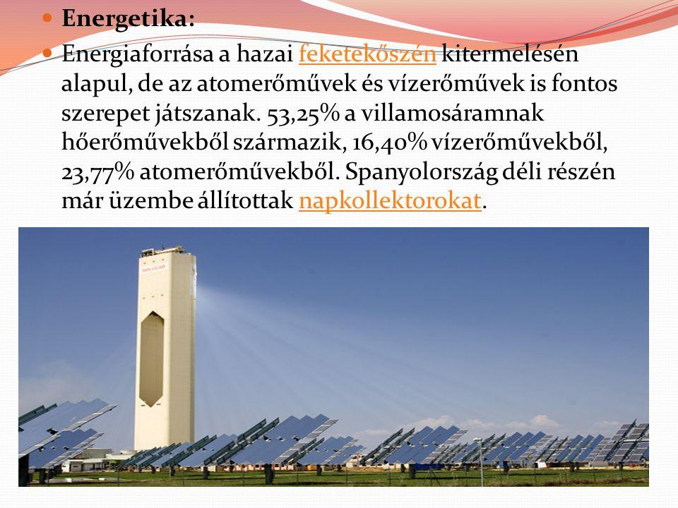 Energetika:
