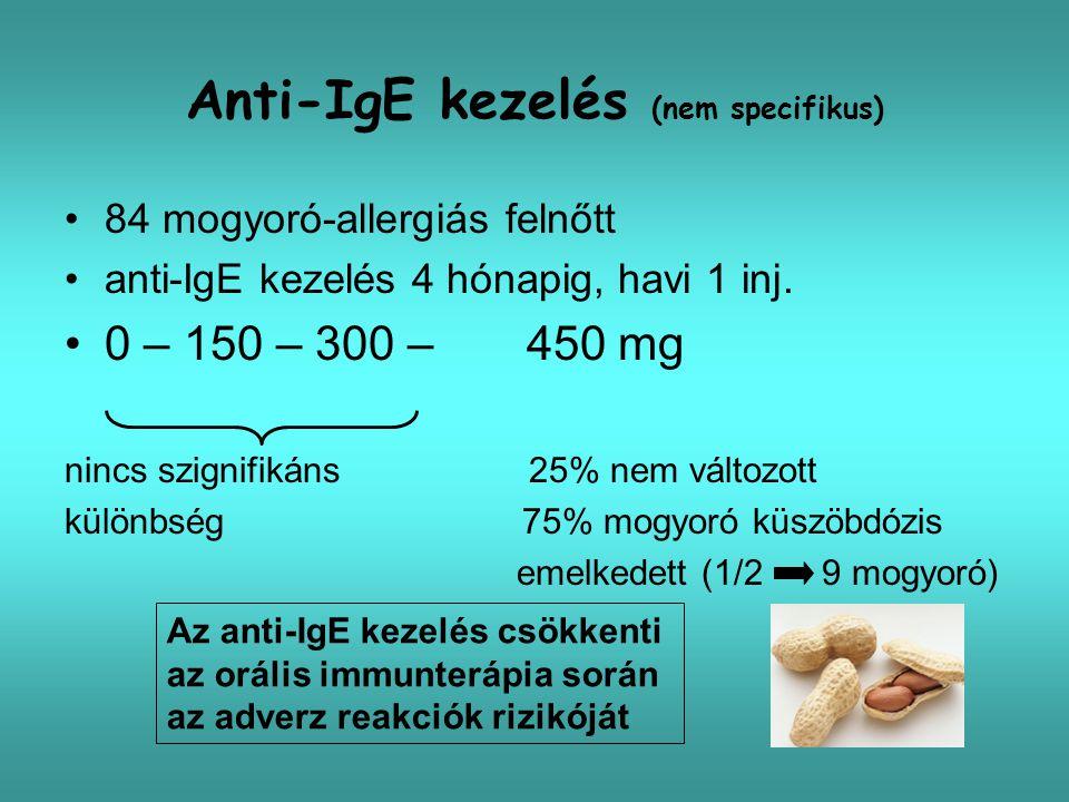 Anti-IgE kezelés (nem specifikus)