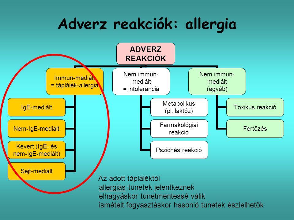 Adverz reakciók: allergia