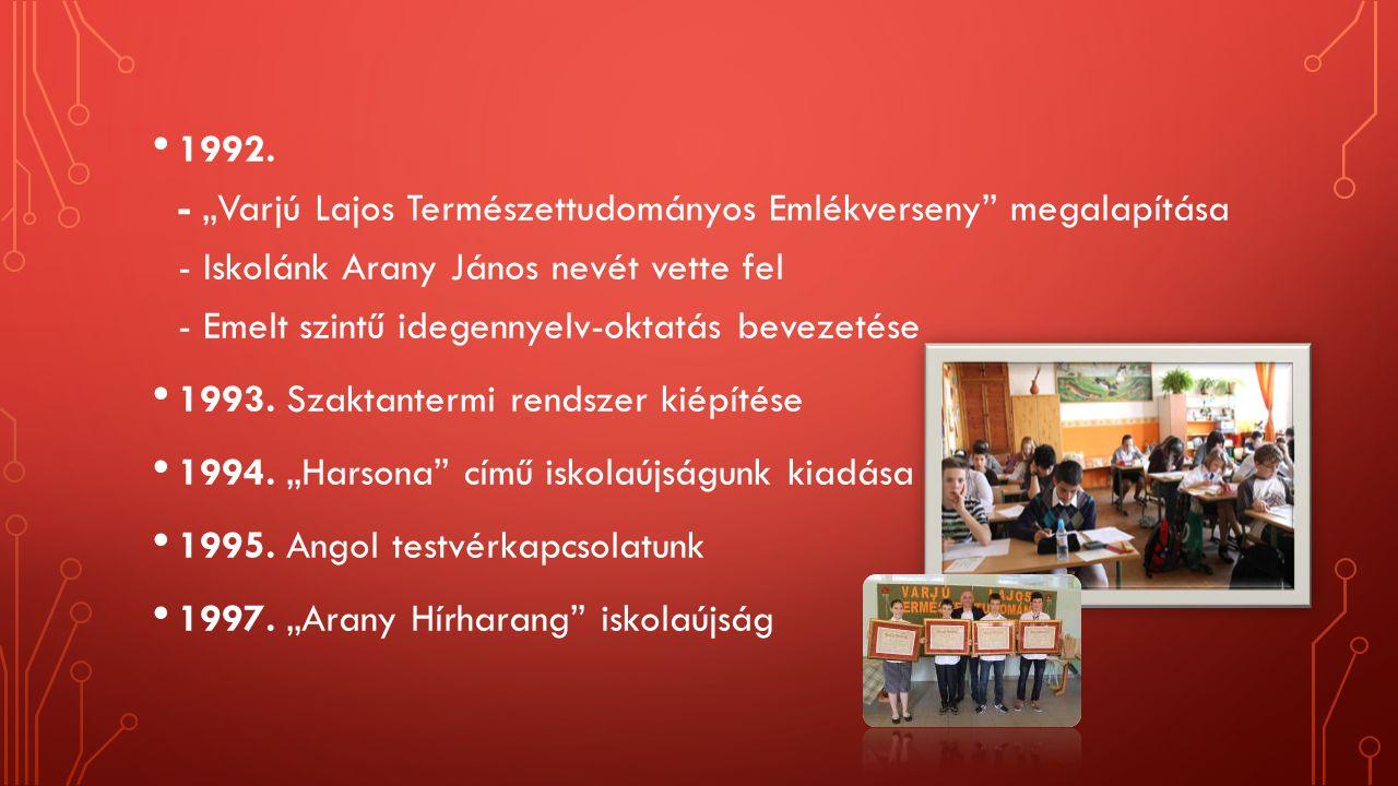 """1992. - """"Varjú Lajos Természettudományos Emlékverseny megalapítása - Iskolánk Arany János nevét vette fel - Emelt szintű idegennyelv-oktatás bevezetése"""