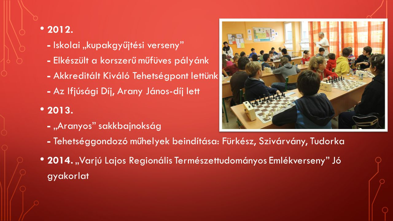 """2012. - Iskolai """"kupakgyűjtési verseny - Elkészült a korszerű műfüves pályánk - Akkreditált Kiváló Tehetségpont lettünk - Az Ifjúsági Díj, Arany János-díj lett"""