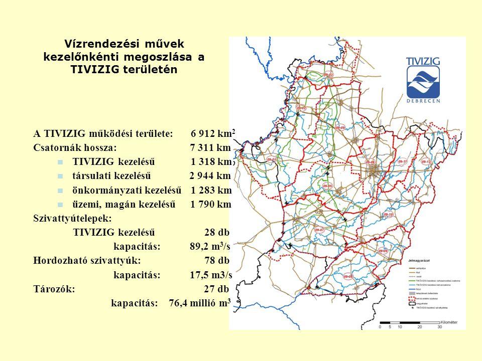 Vízrendezési művek kezelőnkénti megoszlása a TIVIZIG területén