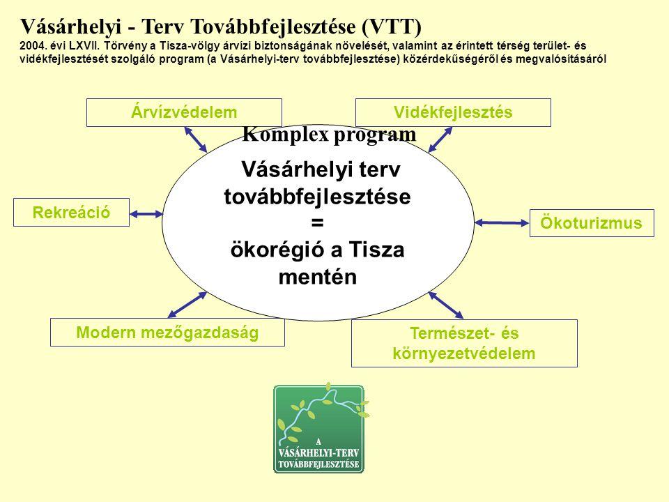 Vásárhelyi - Terv Továbbfejlesztése (VTT)