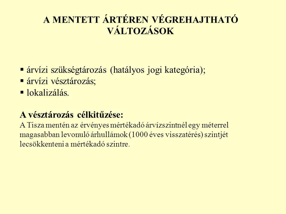 A MENTETT ÁRTÉREN VÉGREHAJTHATÓ VÁLTOZÁSOK