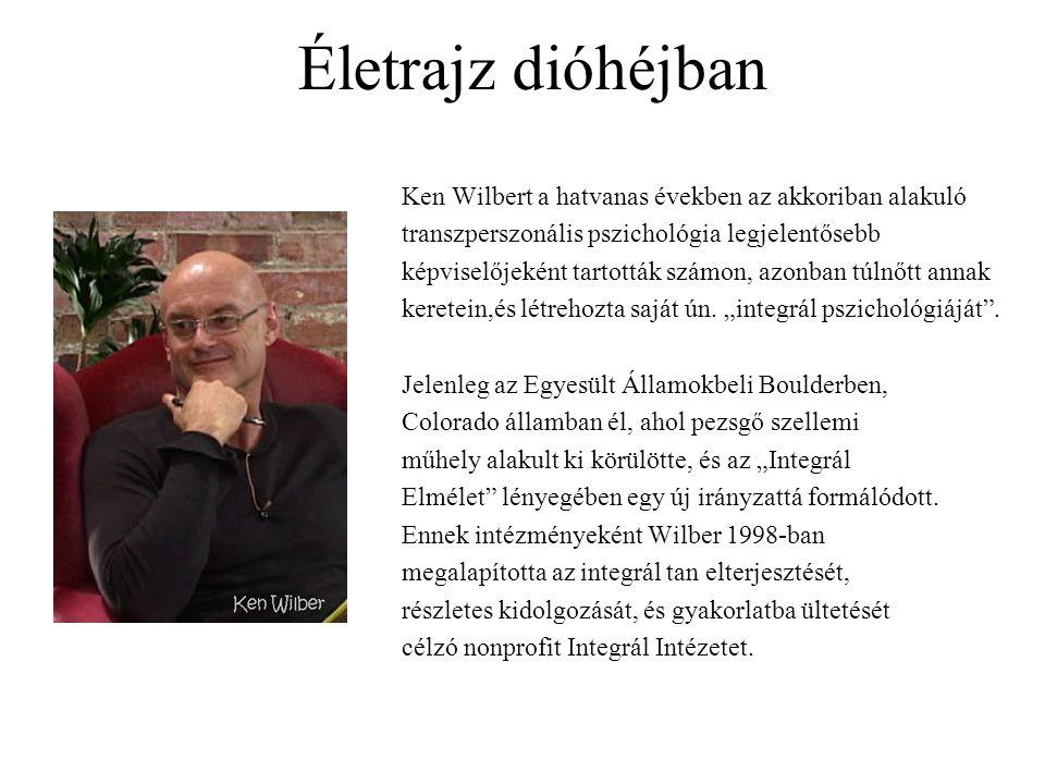 Életrajz dióhéjban Ken Wilbert a hatvanas években az akkoriban alakuló