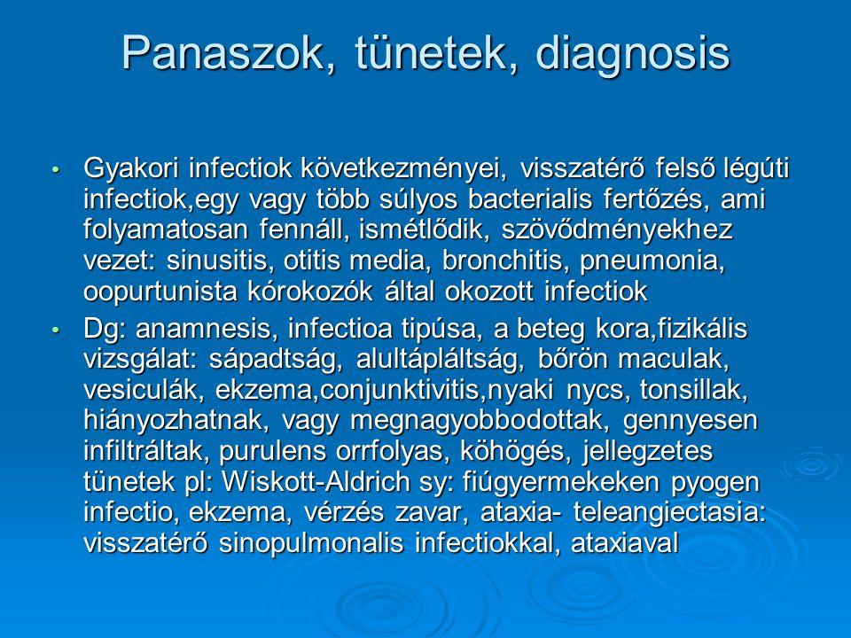Panaszok, tünetek, diagnosis