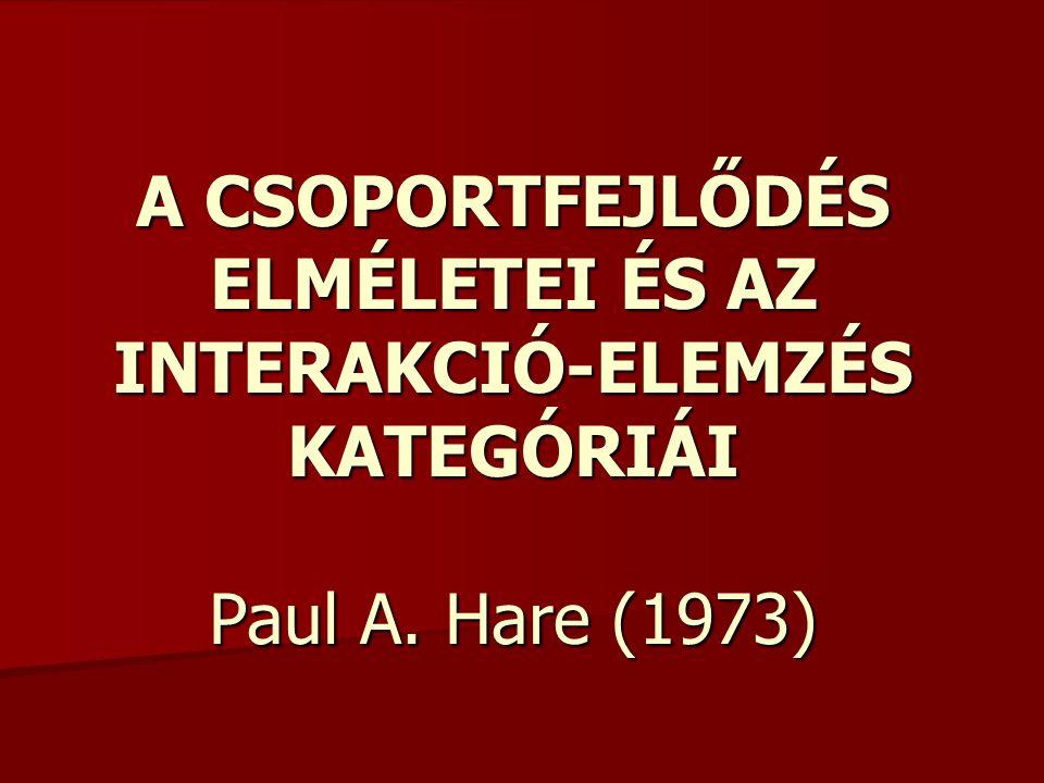 A CSOPORTFEJLŐDÉS ELMÉLETEI ÉS AZ INTERAKCIÓ-ELEMZÉS KATEGÓRIÁI Paul A