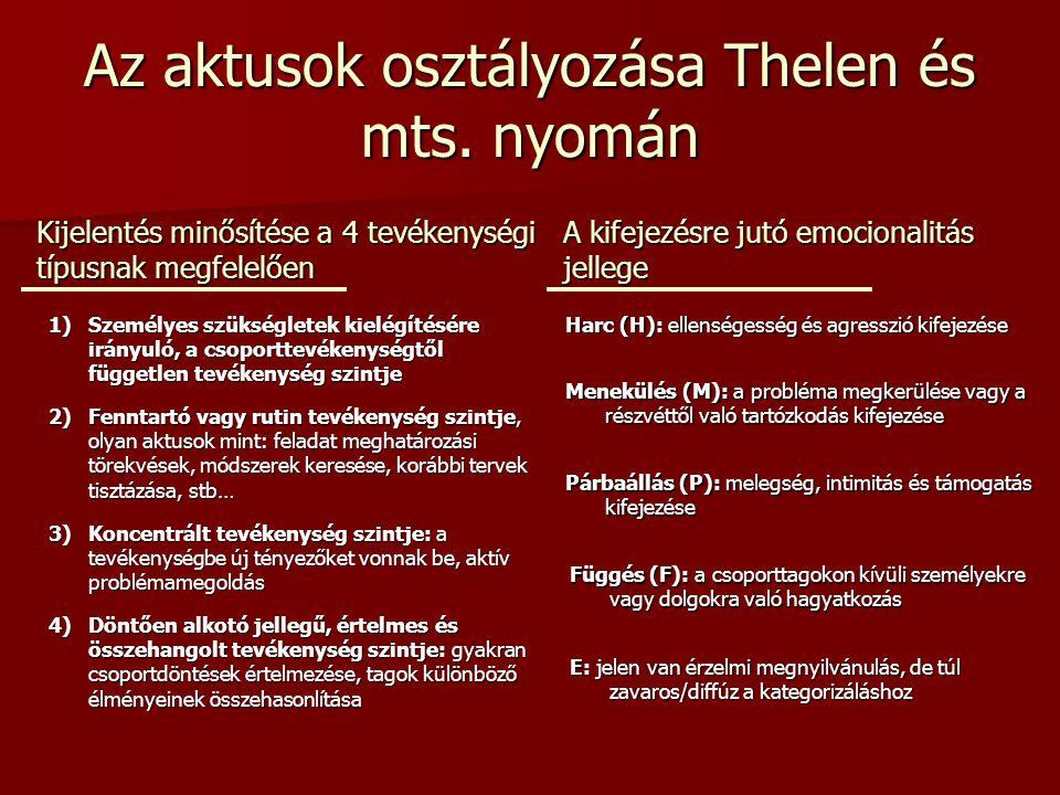 Az aktusok osztályozása Thelen és mts. nyomán